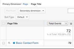 features-google-analytics-addon
